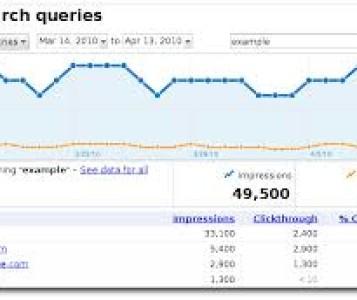 Google webmasster tools ferramentas inteligentes