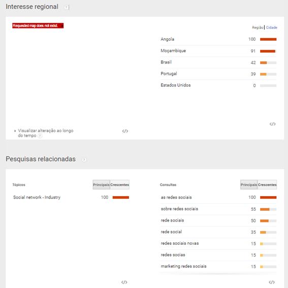 https://ferramentasinteligentes.com.br/wp-content/uploads/2015/12/google-trends-pesquisa-de-tendencias-3