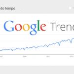 Série Ferramentas do Google: Google Trends