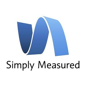 Análise de Mídias Sociais Simply Measured